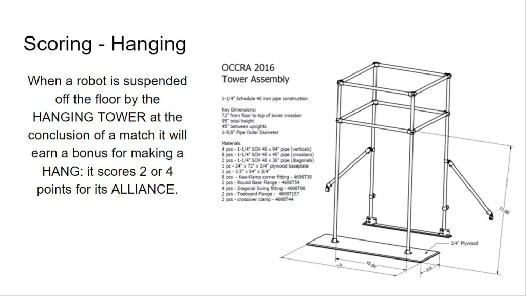 16-occra-hangingstructure